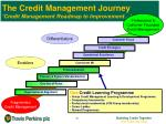 the credit management journey credit management roadmap to improvement2