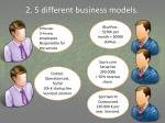 2 5 different business models