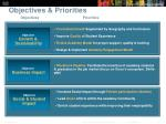 objectives priorities