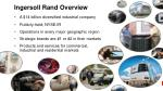 ingersoll rand overview