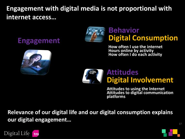 Engagement with digital media is not proportional with internet access…