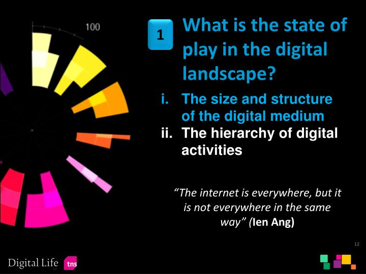 What is the state of play in the digital landscape?