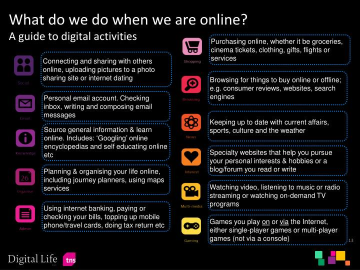 What do we do when we are online?