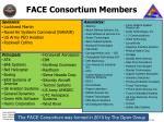 face consortium members