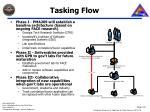 tasking flow