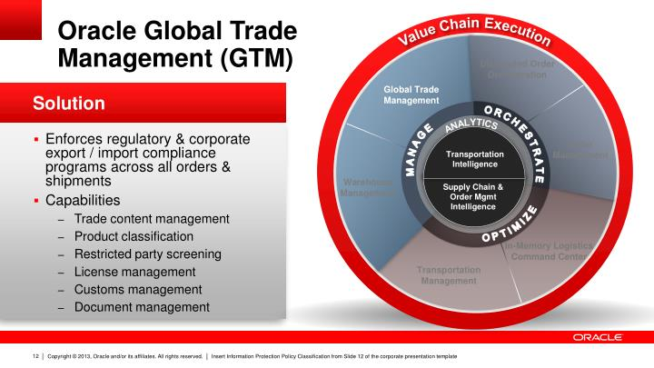ppt oracle global trade management strategy update roadmap powerpoint presentation id. Black Bedroom Furniture Sets. Home Design Ideas