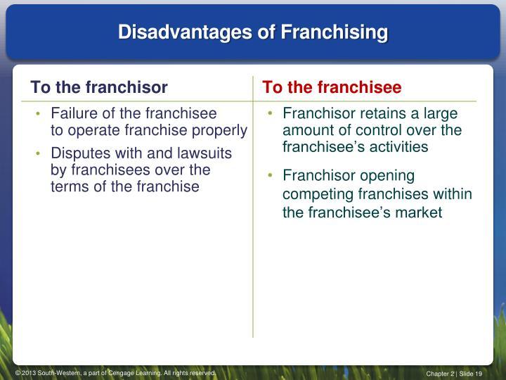 Disadvantages of Franchising