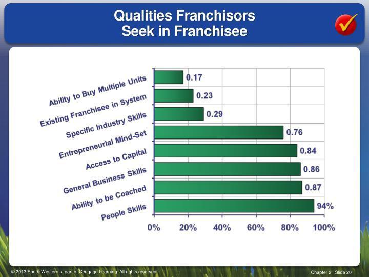 Qualities Franchisors