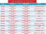 rewards tours