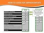 how to look for improvements