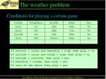 the weather problem