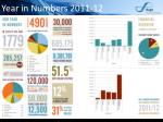year in numbers 2011 12