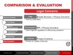 comparison evaluation5