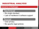 industrial analysis3