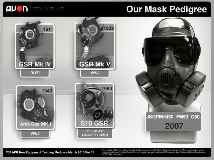 Ppt C50 Protective Mask New Equipment Training
