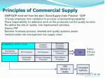 principles of commercial supply