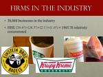 firms in the industry