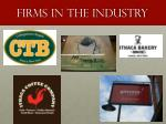 firms in the industry1