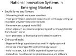 national innovation systems in emerging markets