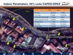 indoor penetration 50 less capex opex