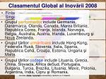 clasamentul global al inov rii 2008