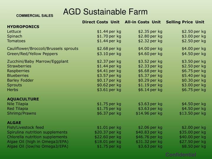 AGD Sustainable Farm