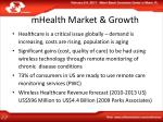 mhealth market growth