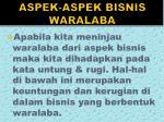 aspek aspek bisnis waralaba