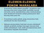 elemen elemen pokok waralaba
