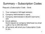 summary subscription codes