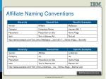affiliate naming conventions
