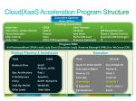 cloud xaas acceleration program structure