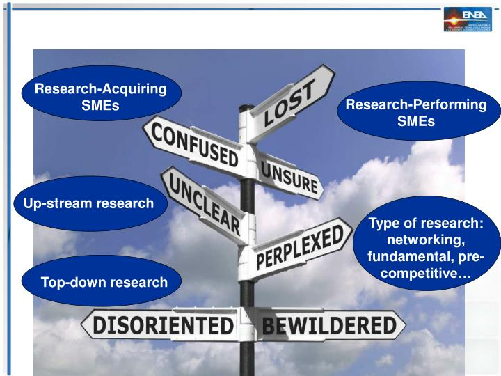 Research-Acquiring SMEs