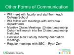 other forms of communication