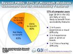 beyond pwds 57 of microsoft windows customers use its accessibility features