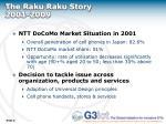 the raku raku story 2001 2009