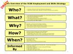 an overview of the vcse employment and skills strategy