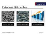 pistonheads 2014 key facts