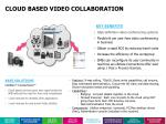 cloud based video collaboration