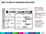 end to end ip telephony solution