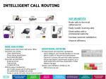 intelligent call routing