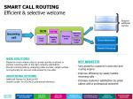 smart call routing efficient selective welcome