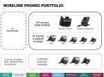 wireline phones portfolio