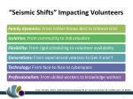 seismic shifts impacting volunteers