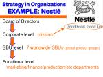 strategy in organizations example nestl
