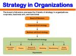 strategy in organizations