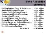 bond allocation summary