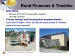 bond finances timeline