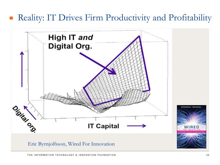 Reality: IT Drives Firm Productivity and Profitability