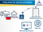 hwg ares for service providers